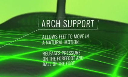 ArchSupport